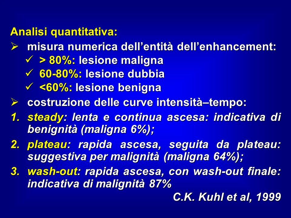 Analisi quantitativa: misura numerica dellentità dellenhancement: misura numerica dellentità dellenhancement: > 80%: lesione maligna > 80%: lesione maligna 60-80%: lesione dubbia 60-80%: lesione dubbia <60%: lesione benigna <60%: lesione benigna costruzione delle curve intensità–tempo: costruzione delle curve intensità–tempo: 1.steady: lenta e continua ascesa: indicativa di benignità (maligna 6%); 2.plateau: rapida ascesa, seguita da plateau: suggestiva per malignità (maligna 64%); 3.wash-out: rapida ascesa, con wash-out finale: indicativa di malignità 87% C.K.
