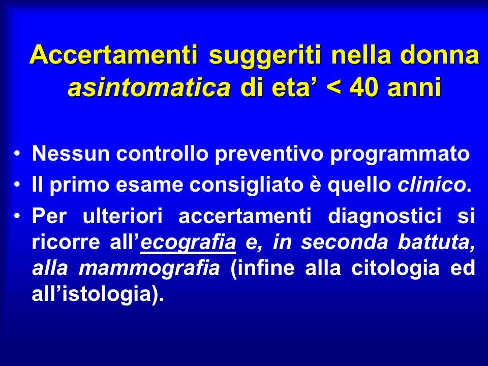 Accertamenti suggeriti nella donna asintomatica di eta < 40 anni Nessun controllo preventivo programmato Il primo esame consigliato è quello clinico.