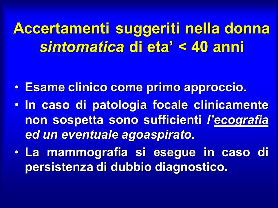 Accertamenti suggeriti nella donna sintomatica di eta < 40 anni Esame clinico come primo approccio.Esame clinico come primo approccio.