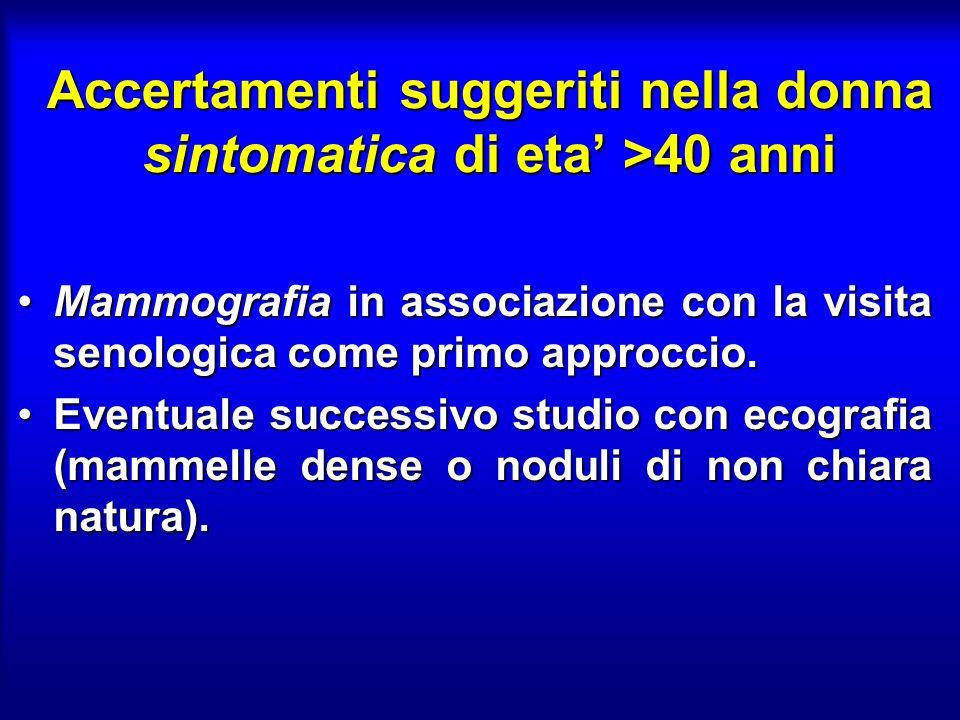 Accertamenti suggeriti nella donna sintomatica di eta >40 anni Mammografia in associazione con la visita senologica come primo approccio.Mammografia in associazione con la visita senologica come primo approccio.