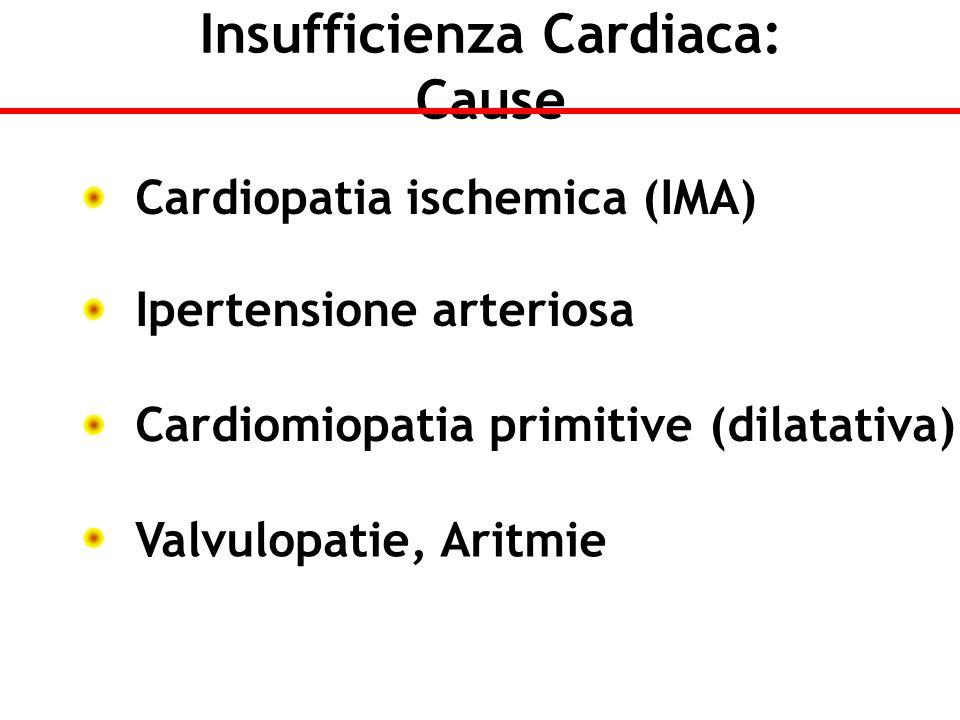 Cardiopatia ischemica (IMA) Valvulopatie, Aritmie Ipertensione arteriosa Cardiomiopatia primitive (dilatativa) Insufficienza Cardiaca: Cause