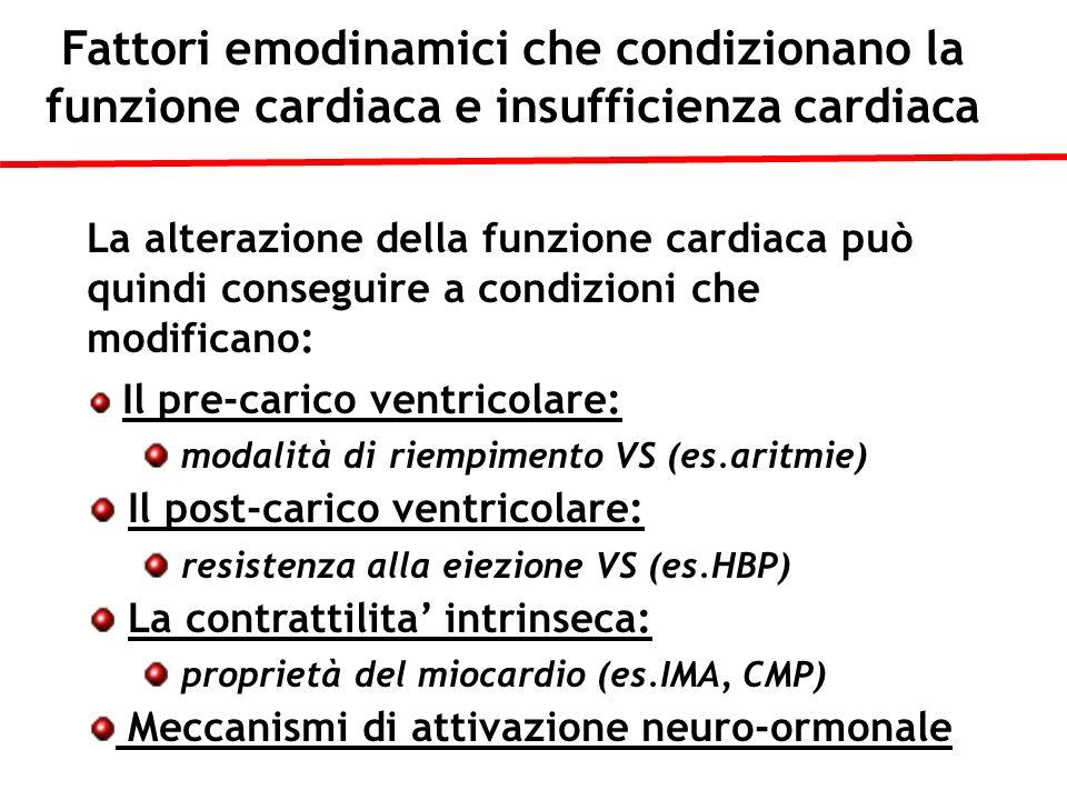 La alterazione della funzione cardiaca può quindi conseguire a condizioni che modificano: Il pre-carico ventricolare: modalità di riempimento VS (es.a