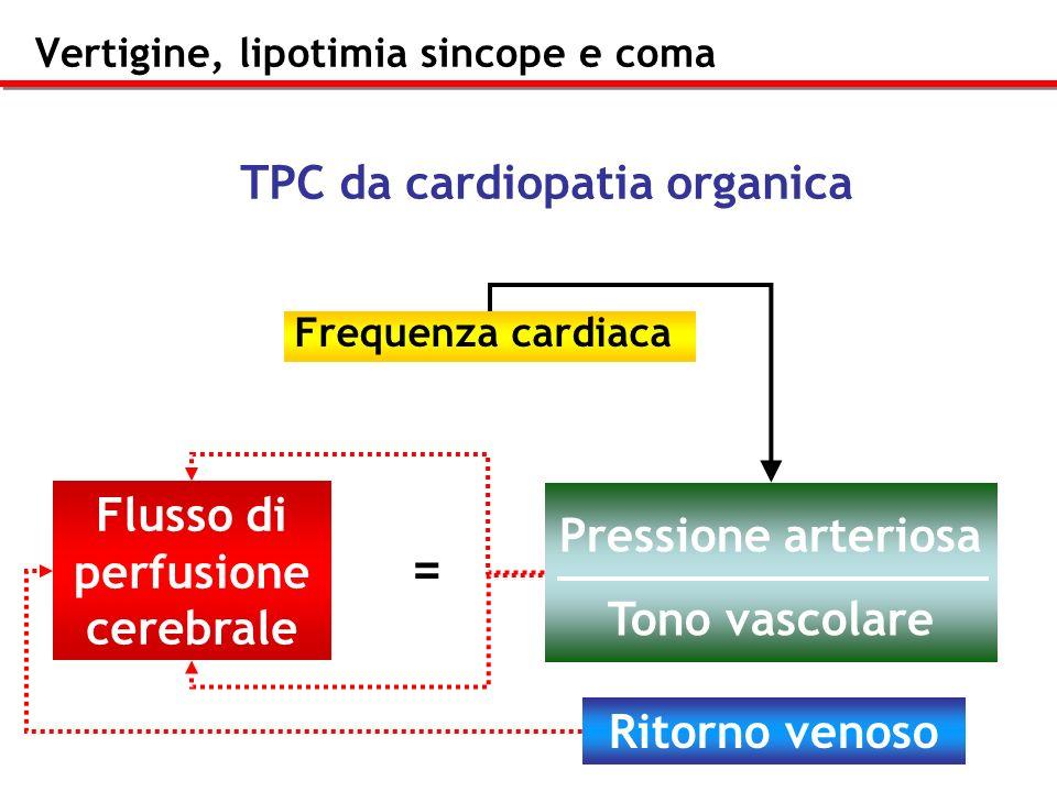 Vertigine, lipotimia sincope e coma Frequenza cardiaca Flusso di perfusione cerebrale Pressione arteriosa Tono vascolare = TPC da cardiopatia organica
