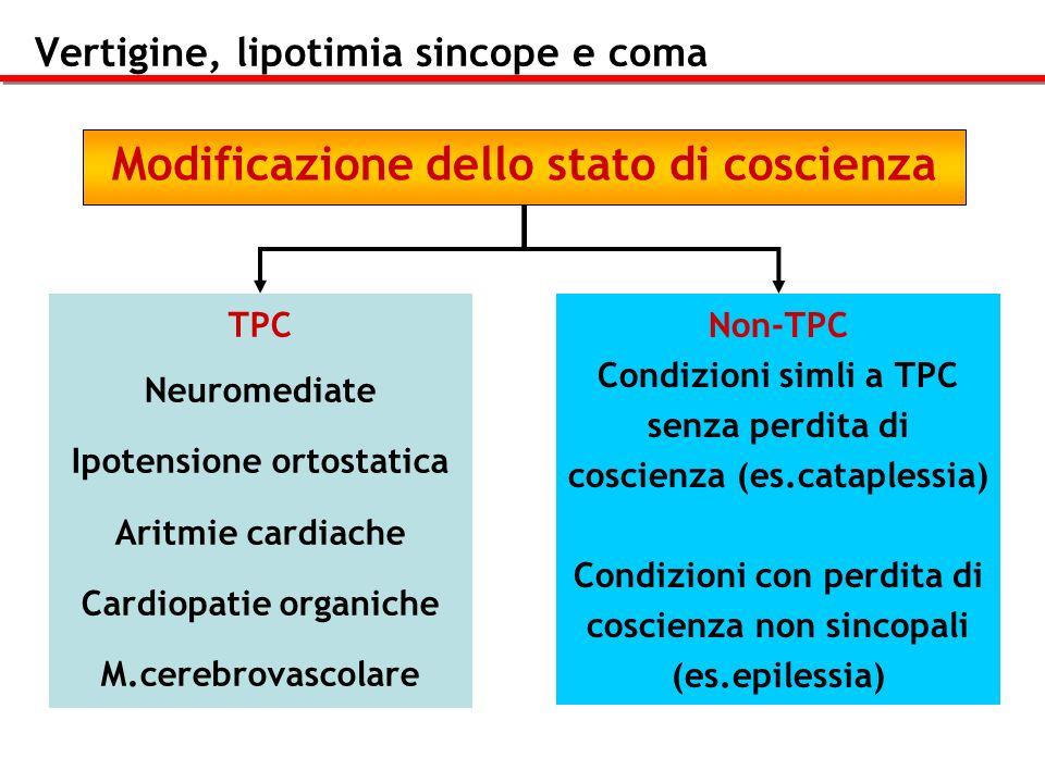 Vertigine, lipotimia sincope e coma Modificazione dello stato di coscienza TPC Neuromediate Ipotensione ortostatica Aritmie cardiache Cardiopatie orga