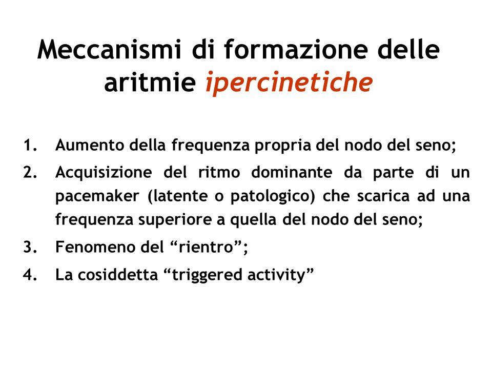 Meccanismi di formazione delle aritmie ipercinetiche 1.Aumento della frequenza propria del nodo del seno; 2.Acquisizione del ritmo dominante da parte
