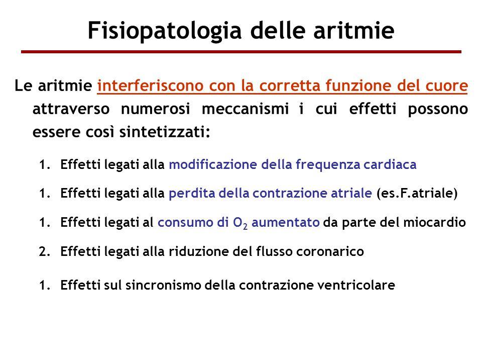 Fisiopatologia delle aritmie Le aritmie interferiscono con la corretta funzione del cuore attraverso numerosi meccanismi i cui effetti possono essere