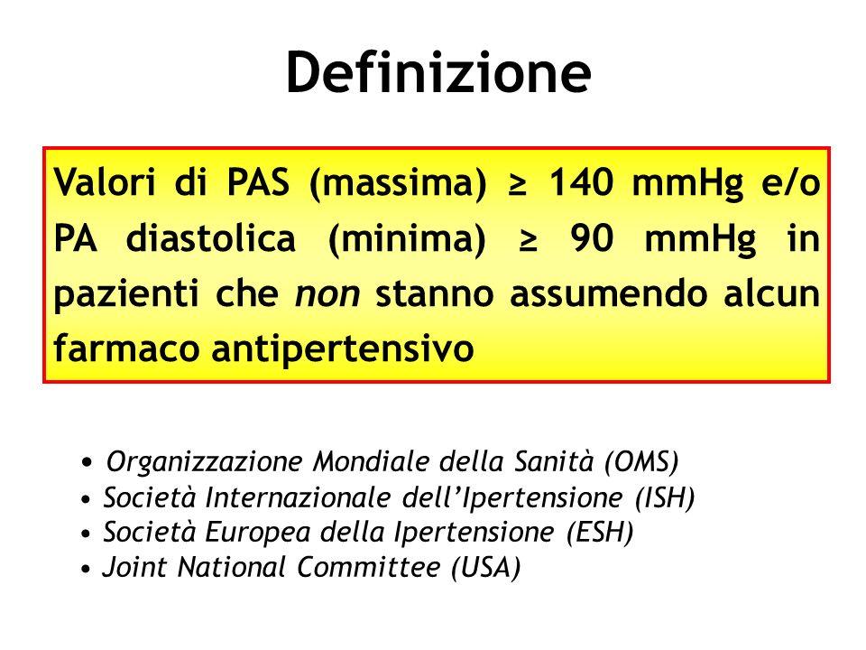 Definizione Valori di PAS (massima) 140 mmHg e/o PA diastolica (minima) 90 mmHg in pazienti che non stanno assumendo alcun farmaco antipertensivo Orga