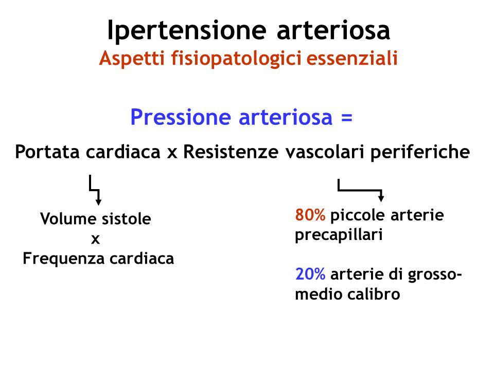 Pressione arteriosa = Portata cardiaca x Resistenze vascolari periferiche Ipertensione arteriosa Aspetti fisiopatologici essenziali Volume sistole x F