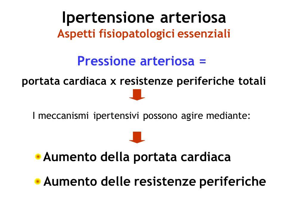 Pressione arteriosa = portata cardiaca x resistenze periferiche totali I meccanismi ipertensivi possono agire mediante: Aumento delle resistenze perif