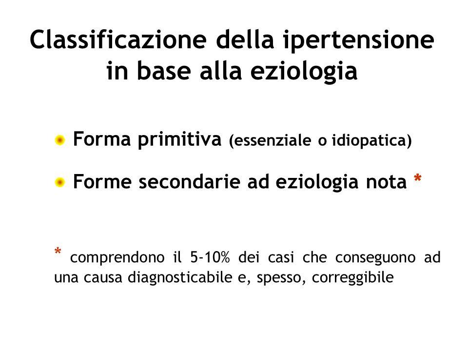 Classificazione della ipertensione in base alla eziologia Forme secondarie ad eziologia nota * * comprendono il 5-10% dei casi che conseguono ad una c