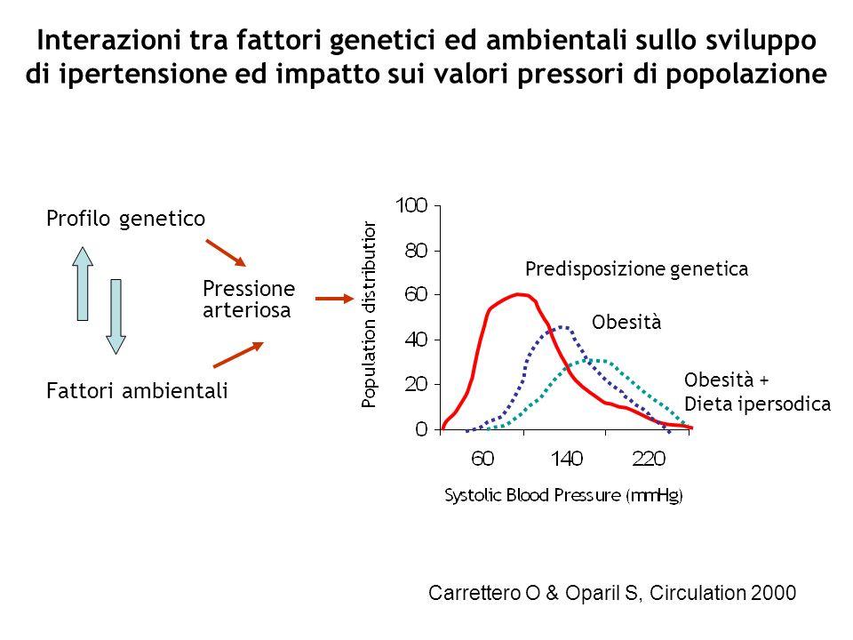 Interazioni tra fattori genetici ed ambientali sullo sviluppo di ipertensione ed impatto sui valori pressori di popolazione Predisposizione genetica O