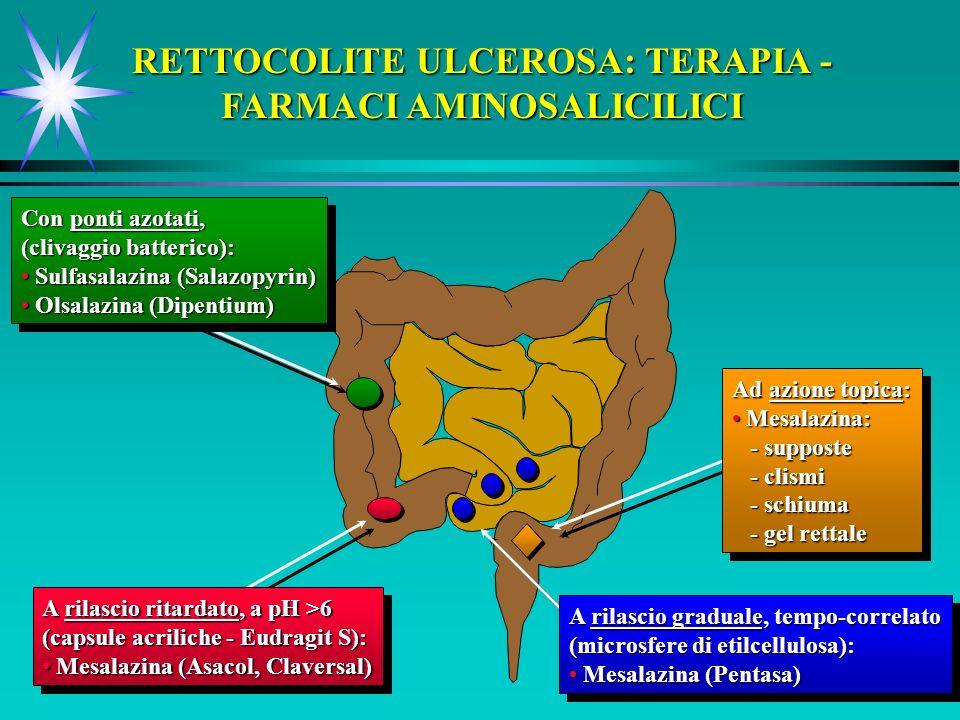 A rilascio ritardato, a pH >6 (capsule acriliche - Eudragit S): Mesalazina (Asacol, Claversal) Mesalazina (Asacol, Claversal) A rilascio ritardato, a