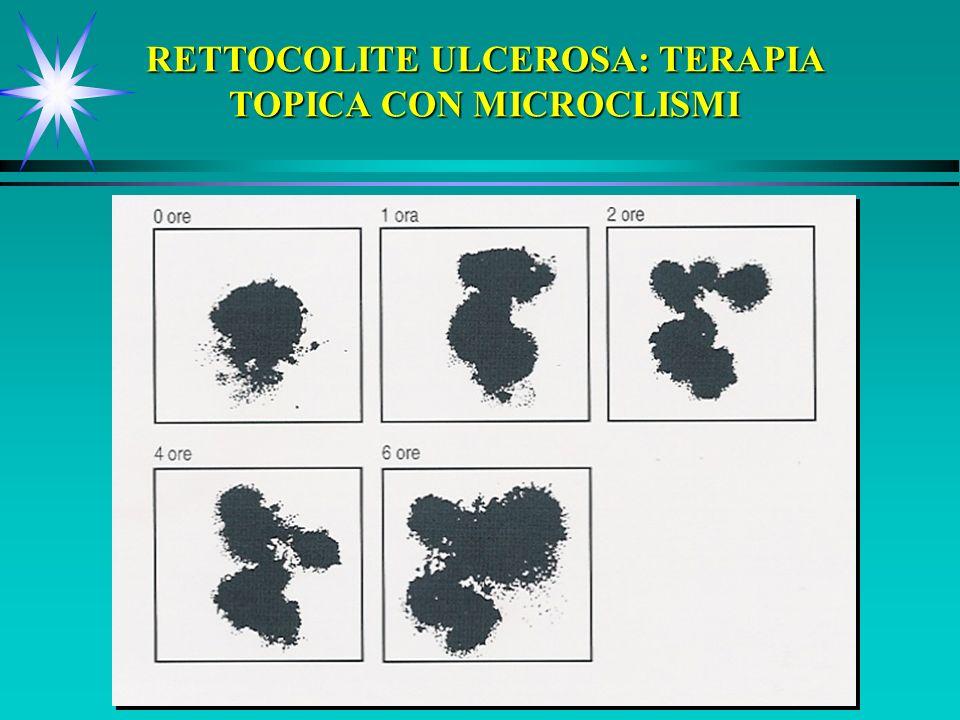 RETTOCOLITE ULCEROSA: TERAPIA TOPICA CON MICROCLISMI