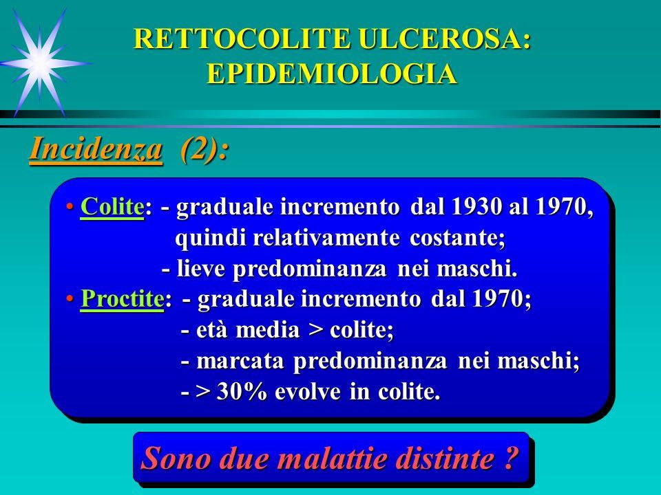 RETTOCOLITE ULCEROSA: EPIDEMIOLOGIA Incidenza (2): Colite: - graduale incremento dal 1930 al 1970, Colite: - graduale incremento dal 1930 al 1970, quindi relativamente costante; quindi relativamente costante; - lieve predominanza nei maschi.