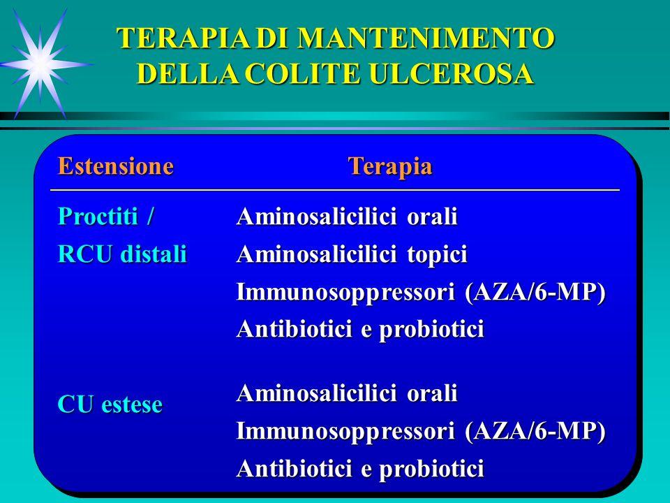 TERAPIA DI MANTENIMENTO DELLA COLITE ULCEROSA Aminosalicilici orali Aminosalicilici topici Immunosoppressori (AZA/6-MP) Antibiotici e probiotici Aminosalicilici orali Immunosoppressori (AZA/6-MP) Antibiotici e probiotici Proctiti / RCU distali CU estese TerapiaEstensione