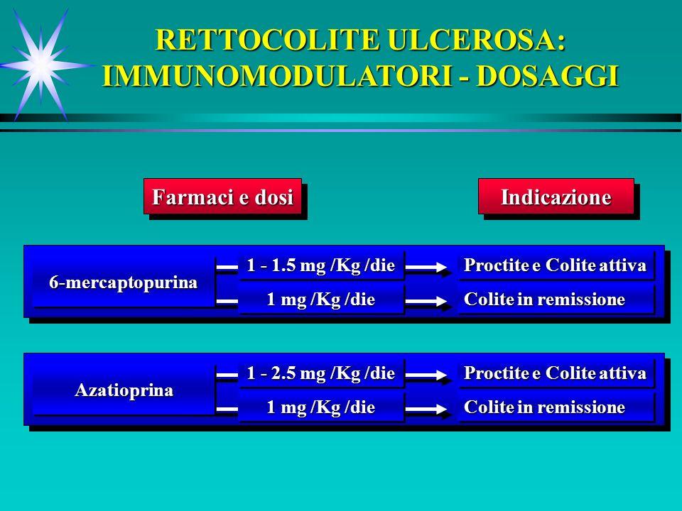 RETTOCOLITE ULCEROSA: IMMUNOMODULATORI - DOSAGGI IndicazioneIndicazione Farmaci e dosi 1 - 1.5 mg /Kg /die Proctite e Colite attiva 6-mercaptopurina6-