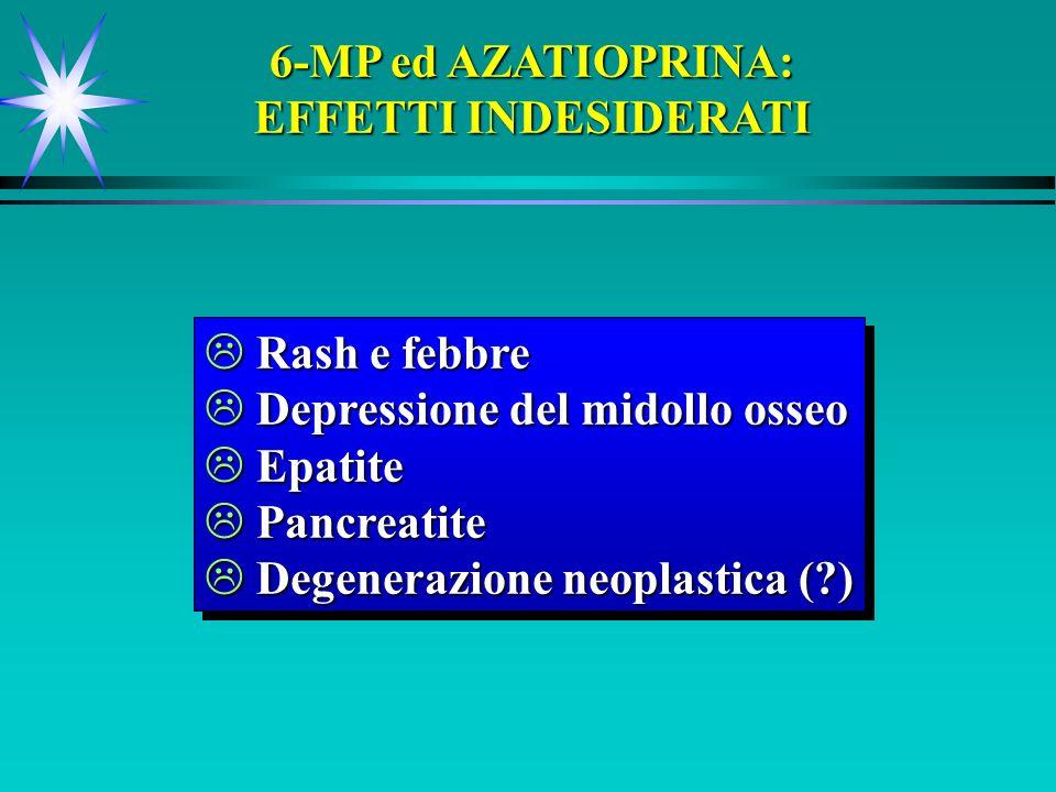 6-MP ed AZATIOPRINA: EFFETTI INDESIDERATI Rash e febbre Rash e febbre Depressione del midollo osseo Depressione del midollo osseo Epatite Epatite Pancreatite Pancreatite Degenerazione neoplastica ( ) Degenerazione neoplastica ( ) Rash e febbre Rash e febbre Depressione del midollo osseo Depressione del midollo osseo Epatite Epatite Pancreatite Pancreatite Degenerazione neoplastica ( ) Degenerazione neoplastica ( )