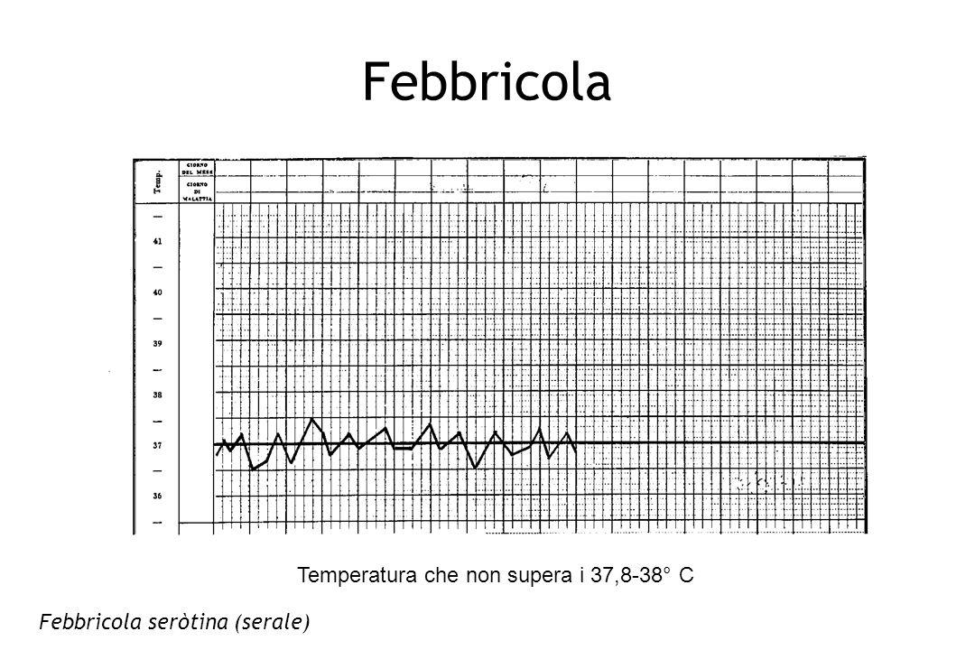 Febbricola Temperatura che non supera i 37,8-38° C Febbricola seròtina (serale)
