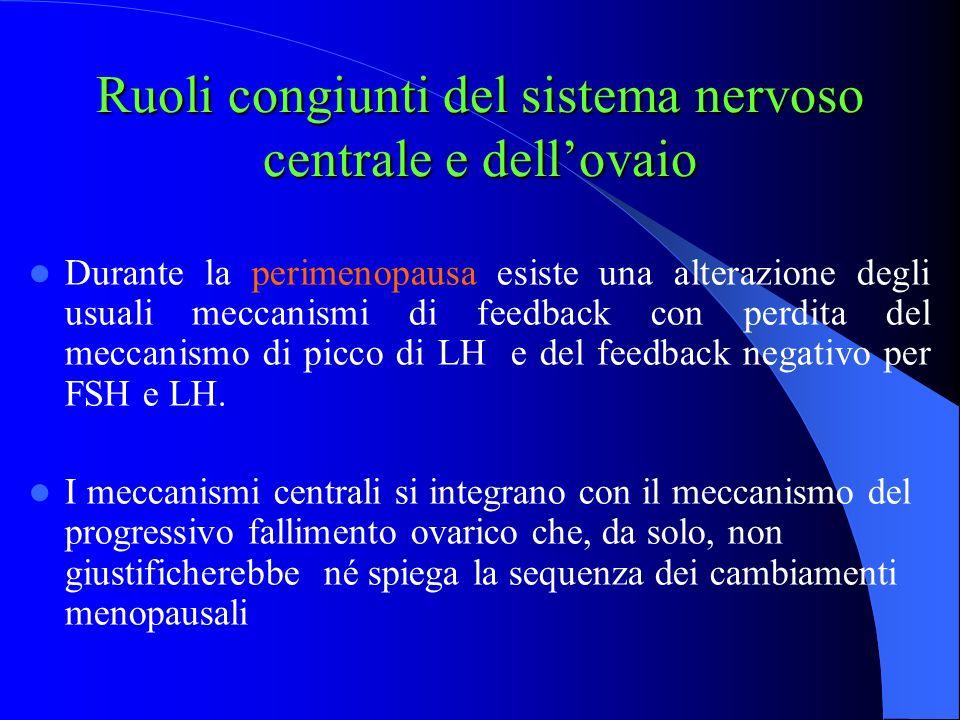 Ruoli congiunti del sistema nervoso centrale e dellovaio Durante la perimenopausa esiste una alterazione degli usuali meccanismi di feedback con perdi