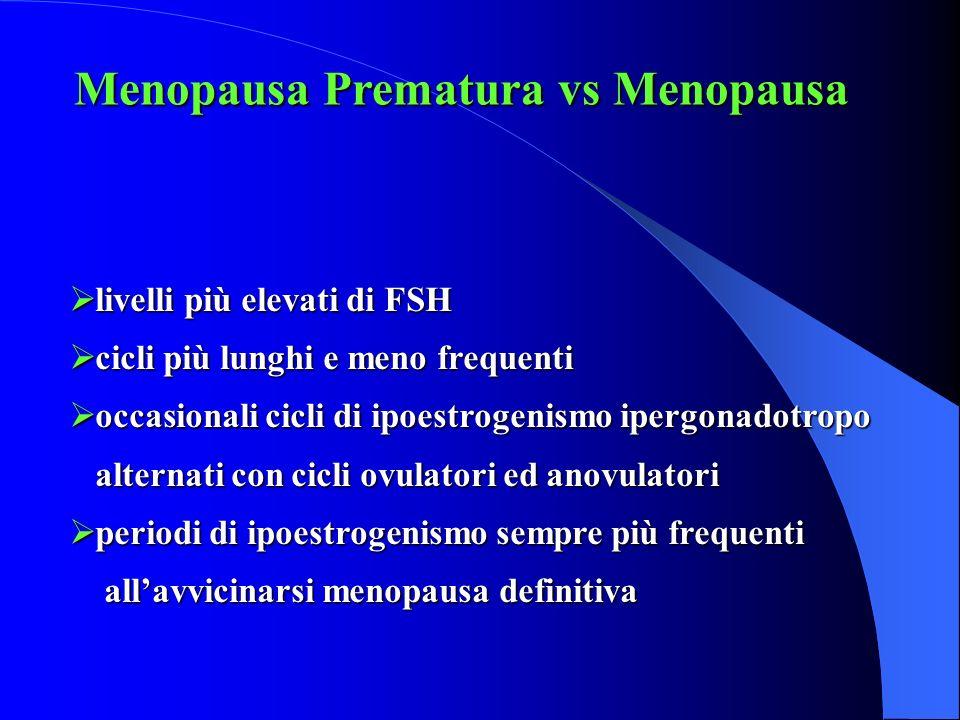 Menopausa Prematura vs Menopausa livelli più elevati di FSH livelli più elevati di FSH cicli più lunghi e meno frequenti cicli più lunghi e meno frequ