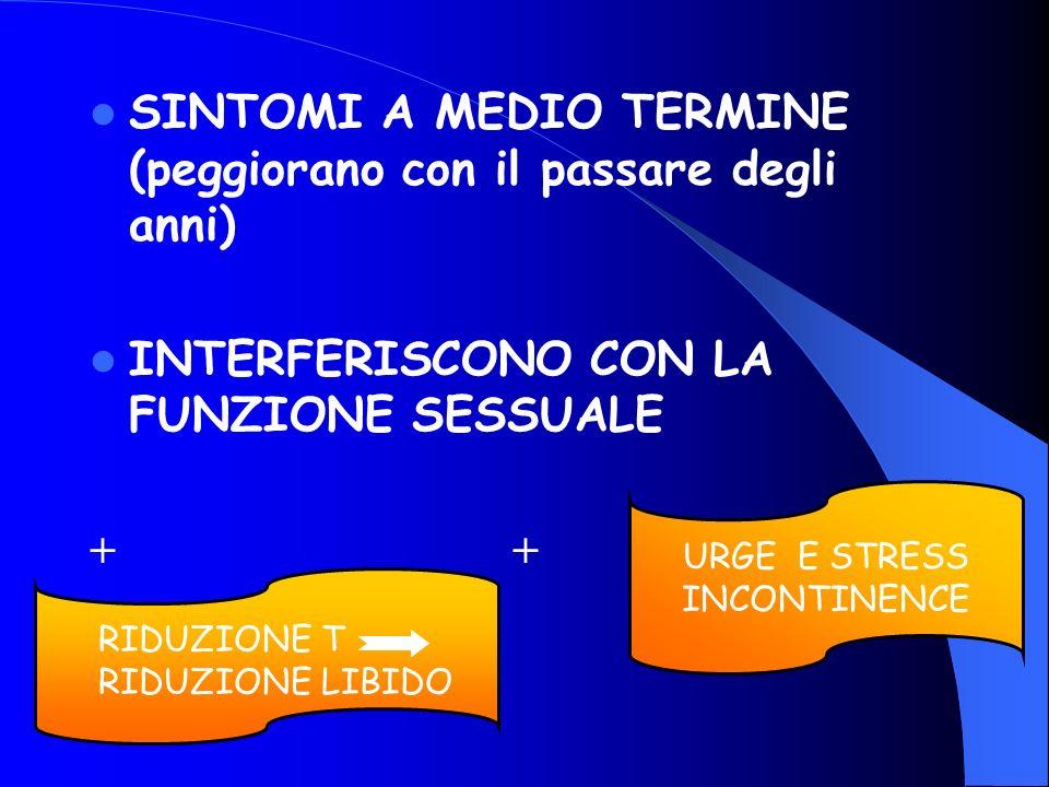 SINTOMI A MEDIO TERMINE (peggiorano con il passare degli anni) INTERFERISCONO CON LA FUNZIONE SESSUALE + URGE E STRESS INCONTINENCE RIDUZIONE T RIDUZI