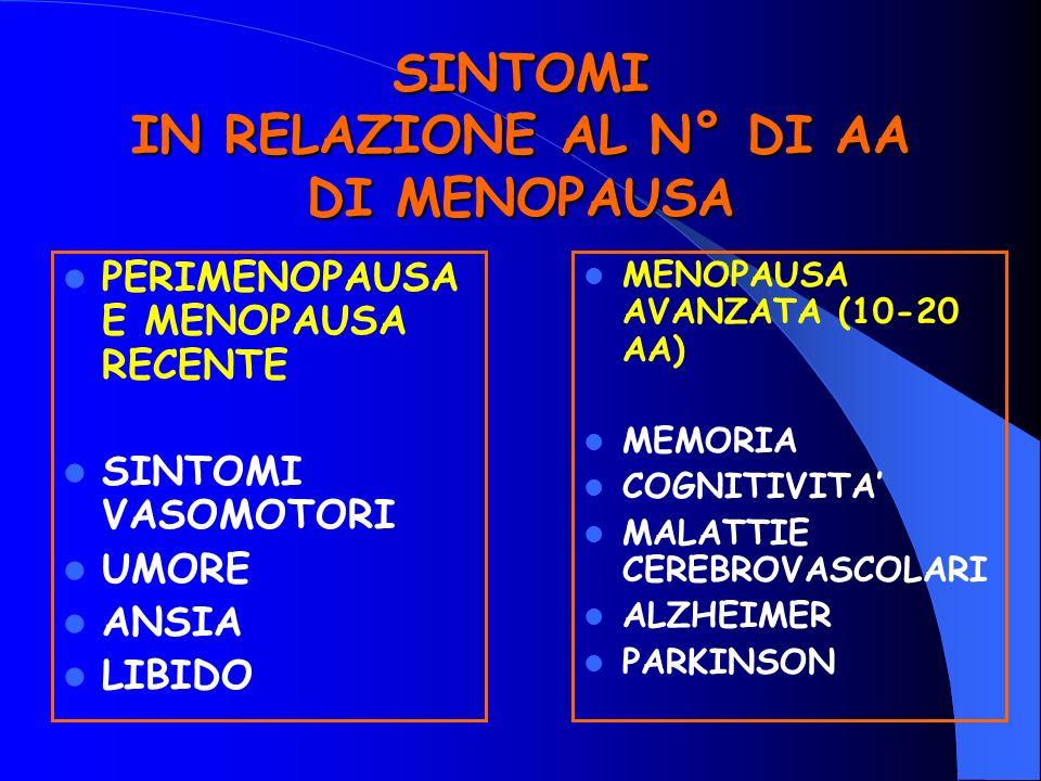 SINTOMI IN RELAZIONE AL N° DI AA DI MENOPAUSA PERIMENOPAUSA E MENOPAUSA RECENTE SINTOMI VASOMOTORI UMORE ANSIA LIBIDO MENOPAUSA AVANZATA (10-20 AA) ME
