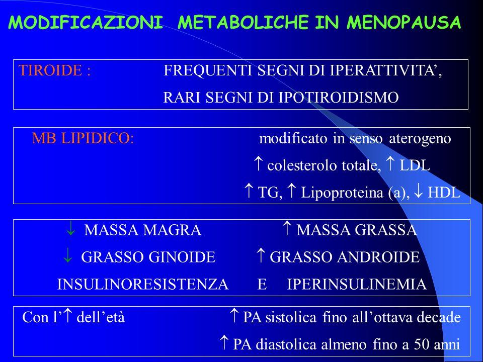 MODIFICAZIONI METABOLICHE IN MENOPAUSA TIROIDE : FREQUENTI SEGNI DI IPERATTIVITA, RARI SEGNI DI IPOTIROIDISMO MB LIPIDICO: modificato in senso ateroge