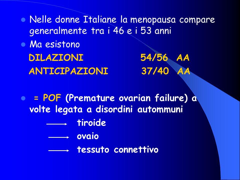 Nelle donne Italiane la menopausa compare generalmente tra i 46 e i 53 anni Ma esistono DILAZIONI 54/56 AA ANTICIPAZIONI 37/40 AA = POF (Premature ova
