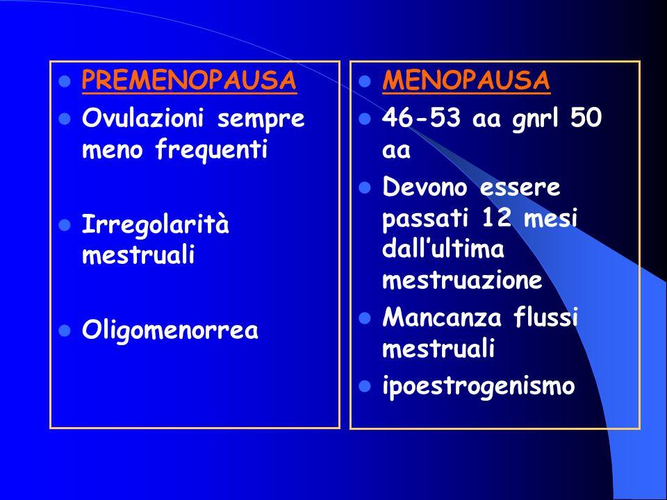PREMENOPAUSA Ovulazioni sempre meno frequenti Irregolarità mestruali Oligomenorrea MENOPAUSA 46-53 aa gnrl 50 aa Devono essere passati 12 mesi dallult