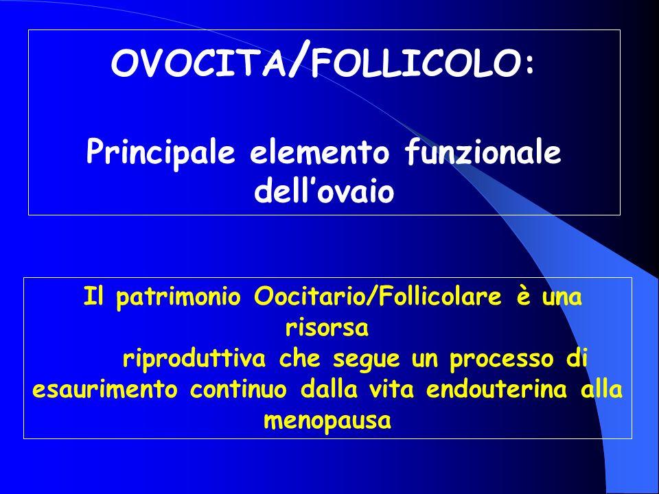 OVOCITA / FOLLICOLO: Principale elemento funzionale dellovaio Il patrimonio Oocitario/Follicolare è una risorsa riproduttiva che segue un processo di