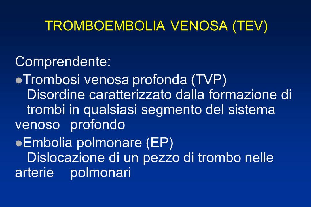 TROMBOEMBOLIA VENOSA (TEV) Comprendente: Trombosi venosa profonda (TVP) Disordine caratterizzato dalla formazione di trombi in qualsiasi segmento del sistema venoso profondo Embolia polmonare (EP) Dislocazione di un pezzo di trombo nelle arterie polmonari