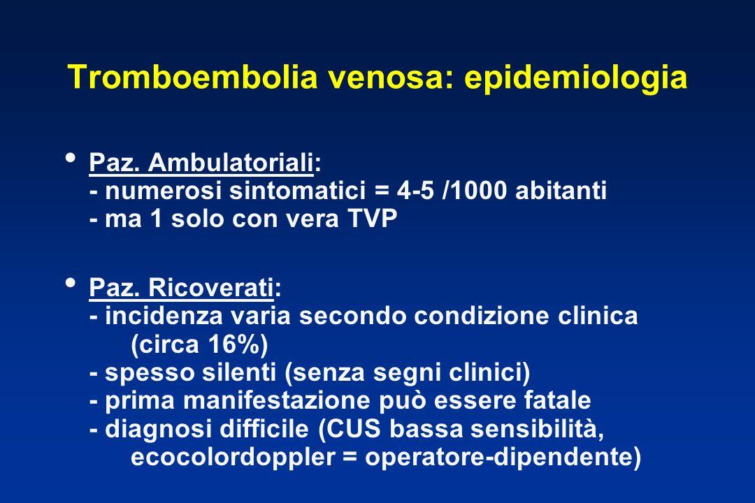 Tromboembolia venosa: epidemiologia Paz. Ambulatoriali: - numerosi sintomatici = 4-5 /1000 abitanti - ma 1 solo con vera TVP Paz. Ricoverati: - incide
