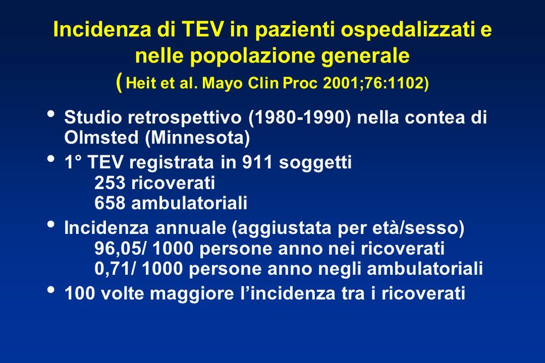 Incidenza di TEV in pazienti ospedalizzati e nelle popolazione generale ( Heit et al. Mayo Clin Proc 2001;76:1102) Studio retrospettivo (1980-1990) ne