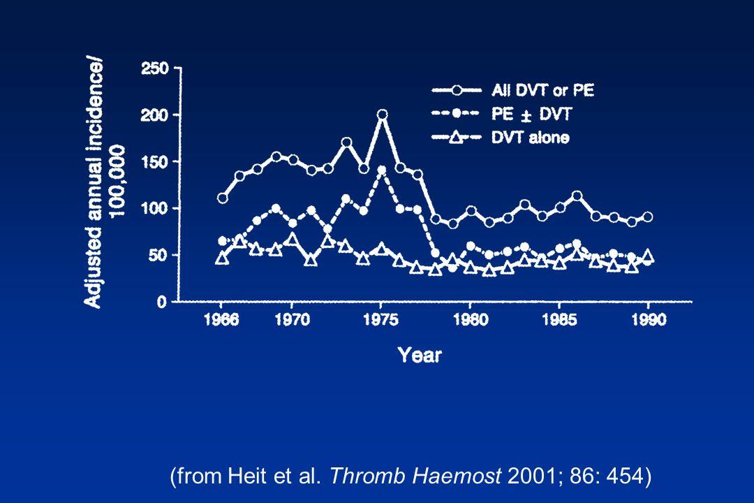 (from Heit et al. Thromb Haemost 2001; 86: 454)