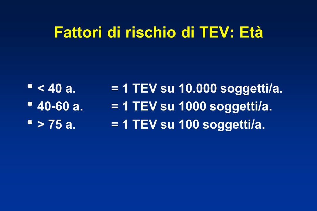 Fattori di rischio di TEV: Età < 40 a. = 1 TEV su 10.000 soggetti/a. 40-60 a.= 1 TEV su 1000 soggetti/a. > 75 a. = 1 TEV su 100 soggetti/a.