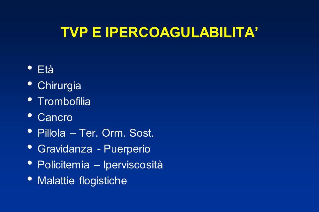 TVP E IPERCOAGULABILITA Età Chirurgia Trombofilia Cancro Pillola – Ter. Orm. Sost. Gravidanza - Puerperio Policitemia – Iperviscosità Malattie flogist