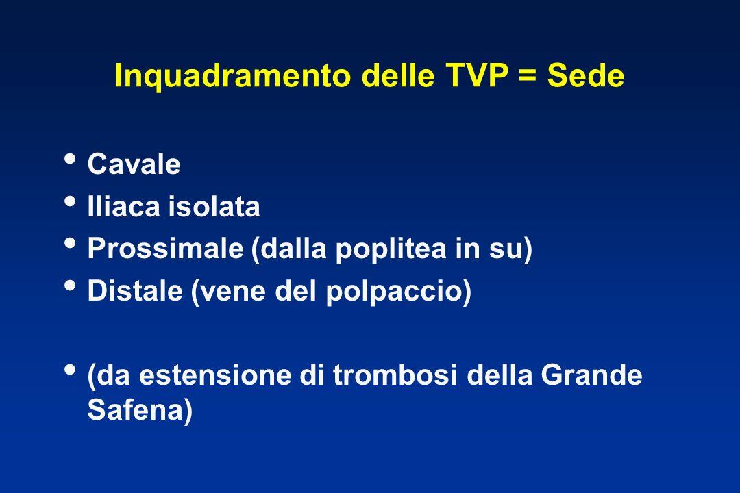 Inquadramento delle TVP = Sede Cavale Iliaca isolata Prossimale (dalla poplitea in su) Distale (vene del polpaccio) (da estensione di trombosi della Grande Safena)