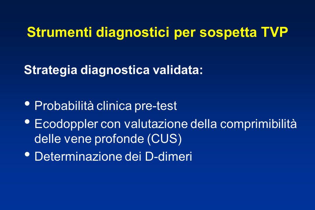 Strumenti diagnostici per sospetta TVP Strategia diagnostica validata: Probabilità clinica pre-test Ecodoppler con valutazione della comprimibilità delle vene profonde (CUS) Determinazione dei D-dimeri