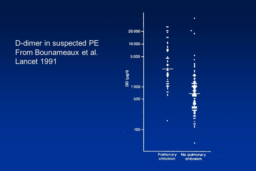 D-dimer in suspected PE From Bounameaux et al. Lancet 1991