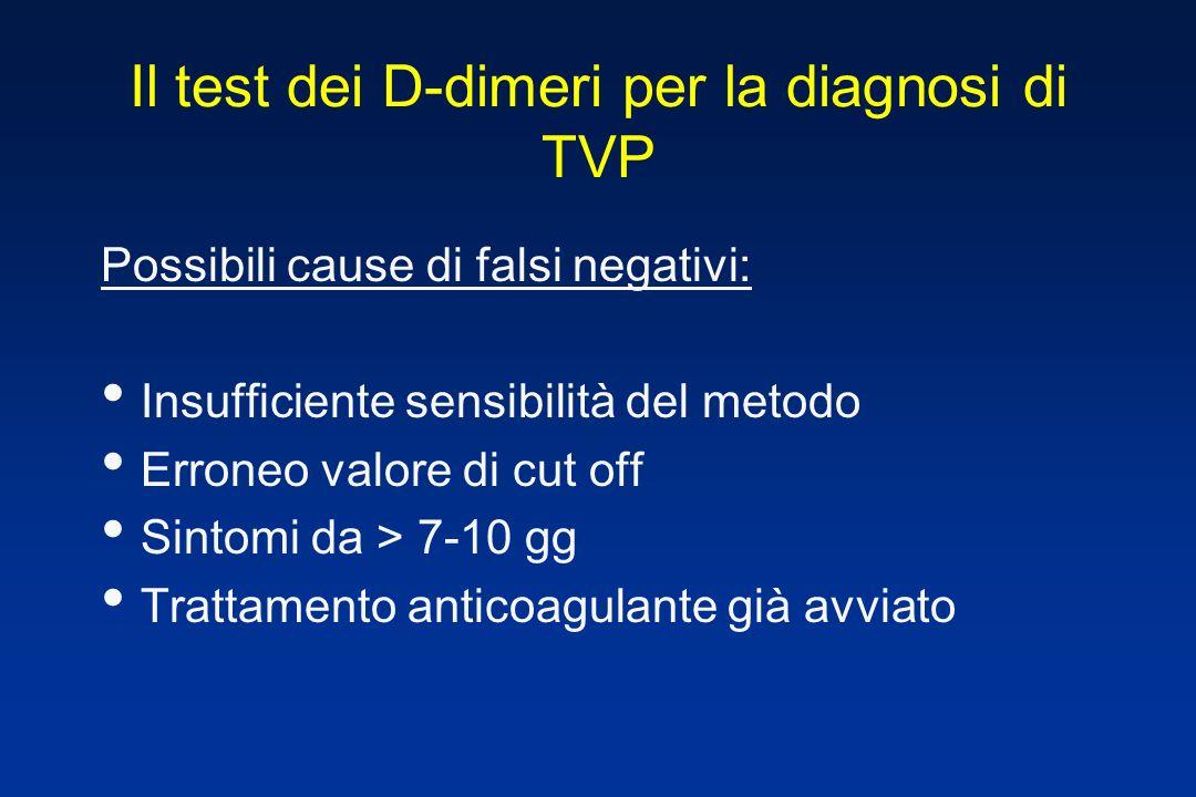 Il test dei D-dimeri per la diagnosi di TVP Possibili cause di falsi negativi: Insufficiente sensibilità del metodo Erroneo valore di cut off Sintomi da > 7-10 gg Trattamento anticoagulante già avviato