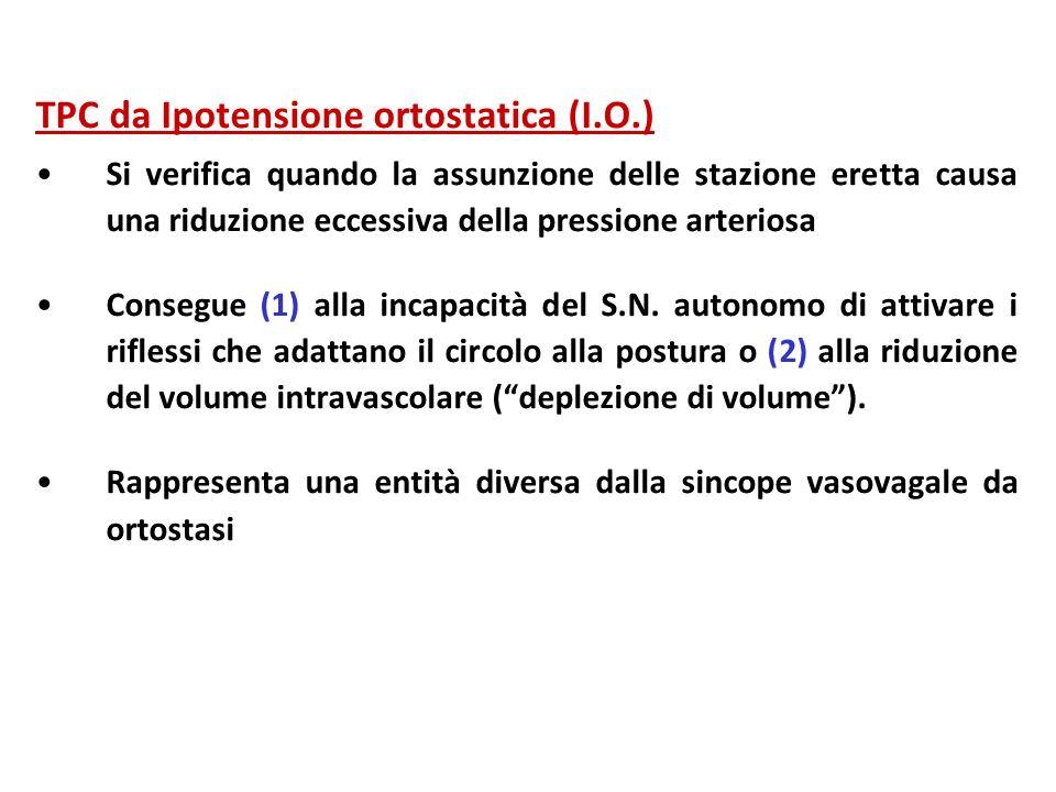 TPC da Ipotensione ortostatica (I.O.) Si verifica quando la assunzione delle stazione eretta causa una riduzione eccessiva della pressione arteriosa C