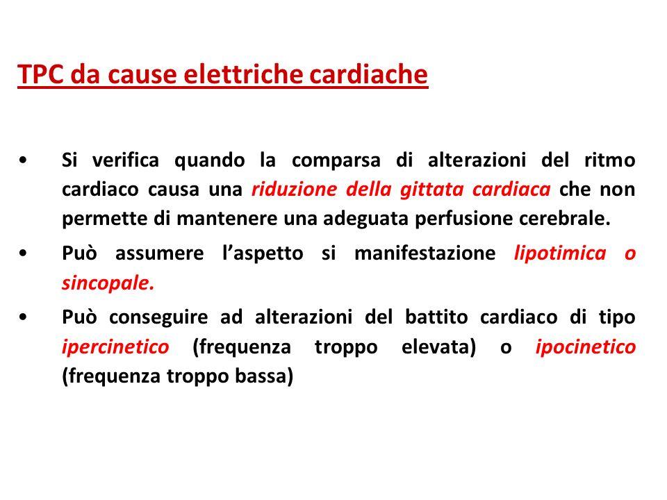Si verifica quando la comparsa di alterazioni del ritmo cardiaco causa una riduzione della gittata cardiaca che non permette di mantenere una adeguata