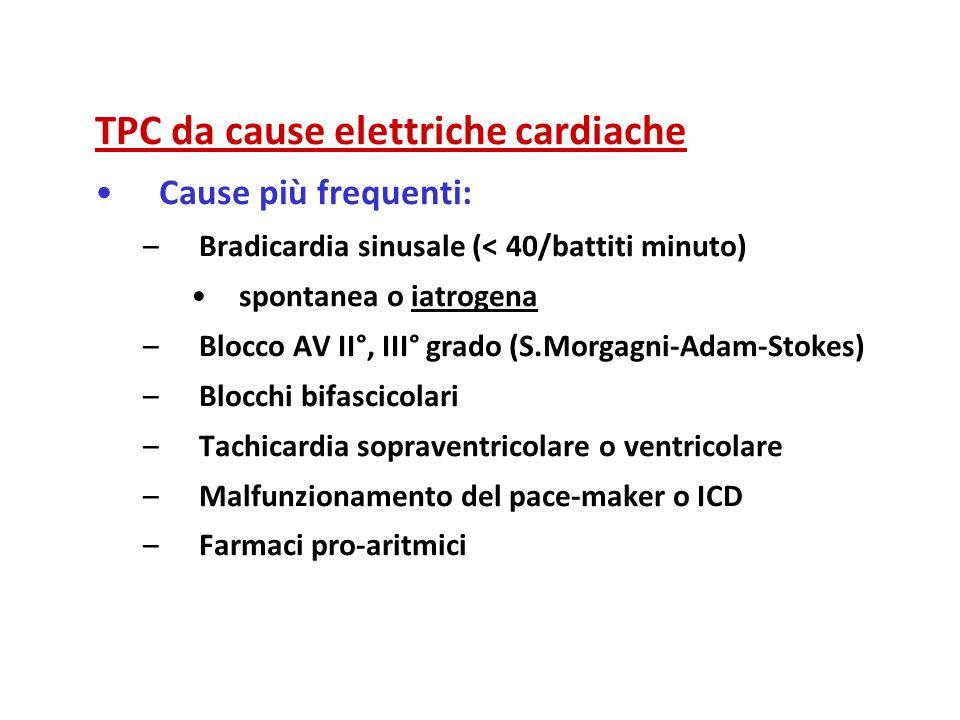 TPC da cause elettriche cardiache Cause più frequenti: –B–Bradicardia sinusale (< 40/battiti minuto) spontanea o iatrogena –B–Blocco AV II°, III° grad