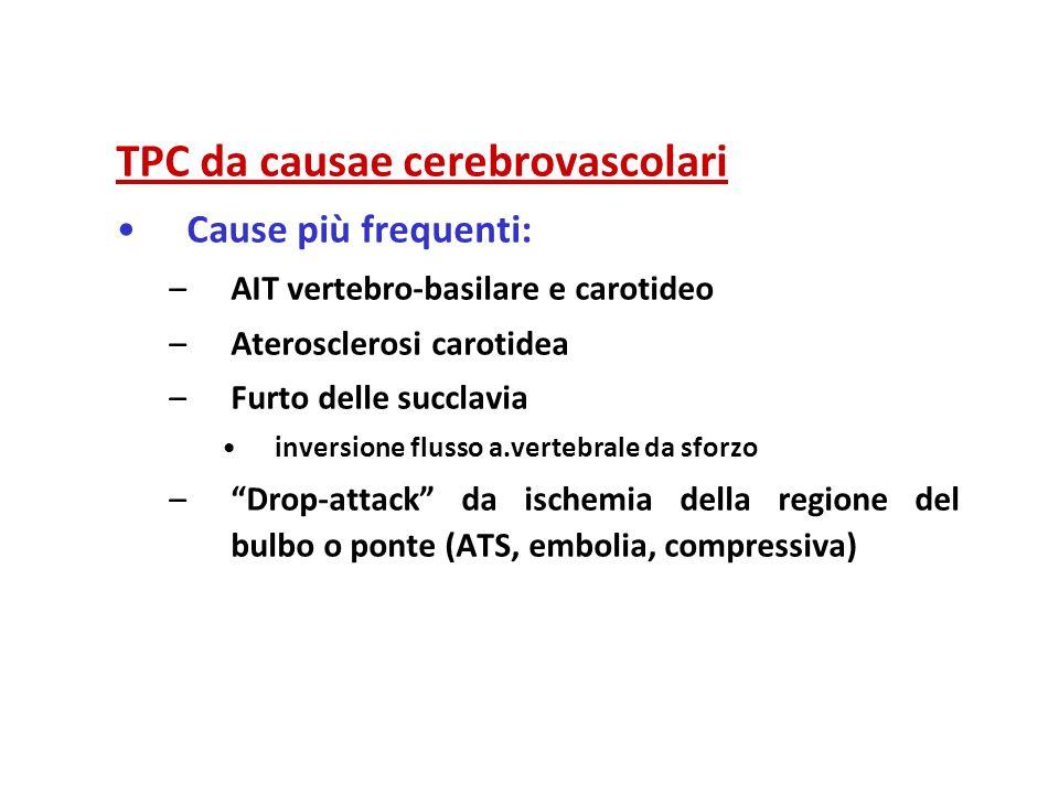 TPC da causae cerebrovascolari Cause più frequenti: –A–AIT vertebro-basilare e carotideo –A–Aterosclerosi carotidea –F–Furto delle succlavia inversion