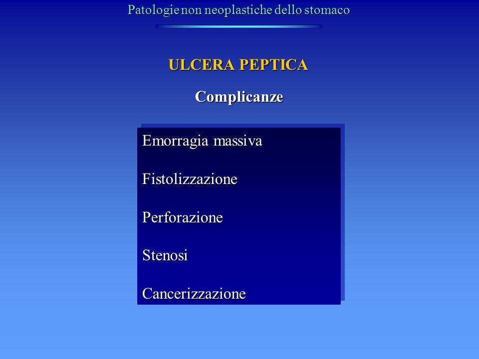 ULCERA PEPTICA Complicanze Emorragia massiva FistolizzazionePerforazioneStenosiCancerizzazione FistolizzazionePerforazioneStenosiCancerizzazione Patol