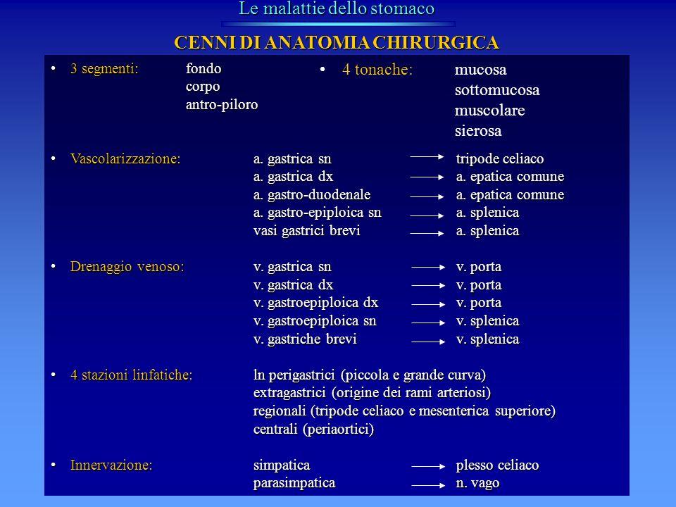 Le malattie dello stomaco CENNI DI ANATOMIA CHIRURGICA 3 segmenti: fondo3 segmenti: fondocorpoantro-piloro Vascolarizzazione:a. gastrica sntripode cel