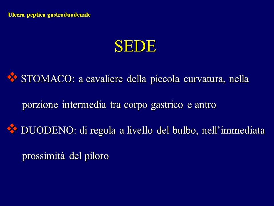 Ulcera peptica gastroduodenale SEDE STOMACO: a cavaliere della piccola curvatura, nella porzione intermedia tra corpo gastrico e antro DUODENO: di reg