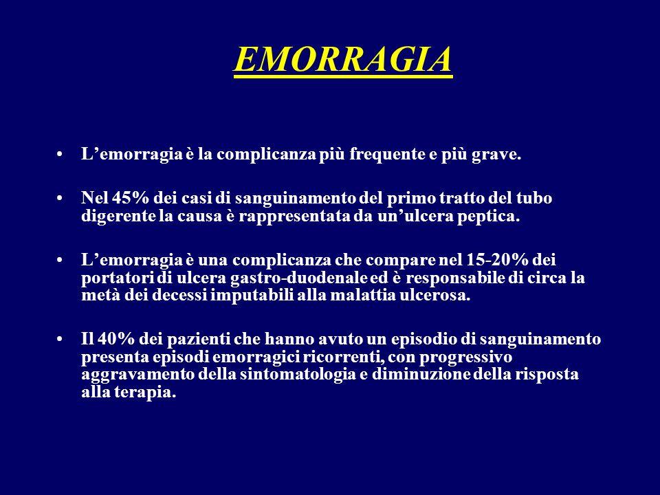 EMORRAGIA Lemorragia è la complicanza più frequente e più grave. Nel 45% dei casi di sanguinamento del primo tratto del tubo digerente la causa è rapp