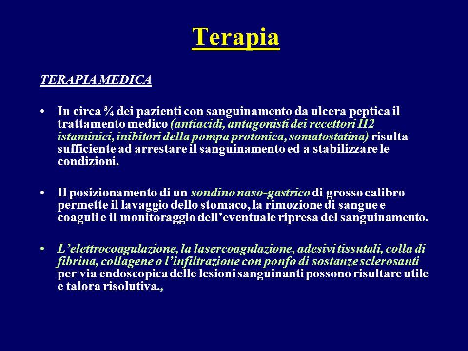 Terapia TERAPIA MEDICA In circa ¾ dei pazienti con sanguinamento da ulcera peptica il trattamento medico (antiacidi, antagonisti dei recettori H2 ista