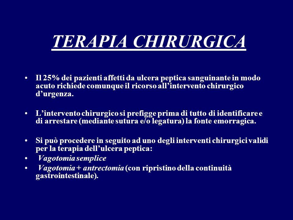 TERAPIA CHIRURGICA Il 25% dei pazienti affetti da ulcera peptica sanguinante in modo acuto richiede comunque il ricorso allintervento chirurgico durge